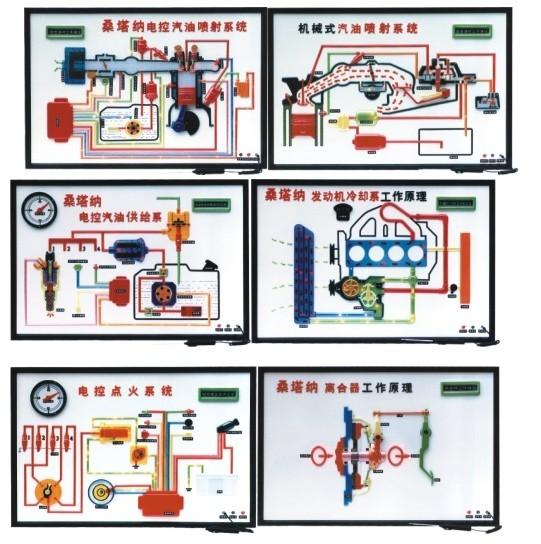 上海大众帕萨特、桑塔纳程控电教板