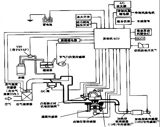 发动机电控系统示教板系统简介