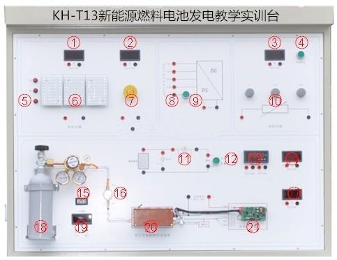 4 仪表开关 用来控制仪表供电 5 按钮1 用来控制led灯组(红)