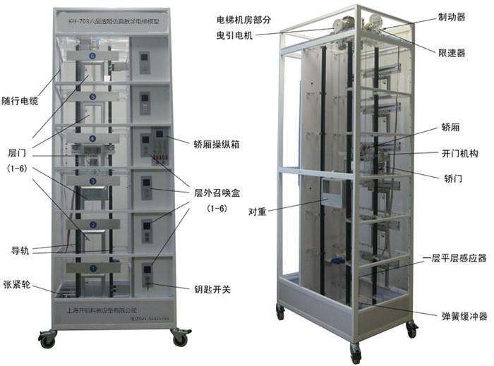 分析电梯控制柜接线图