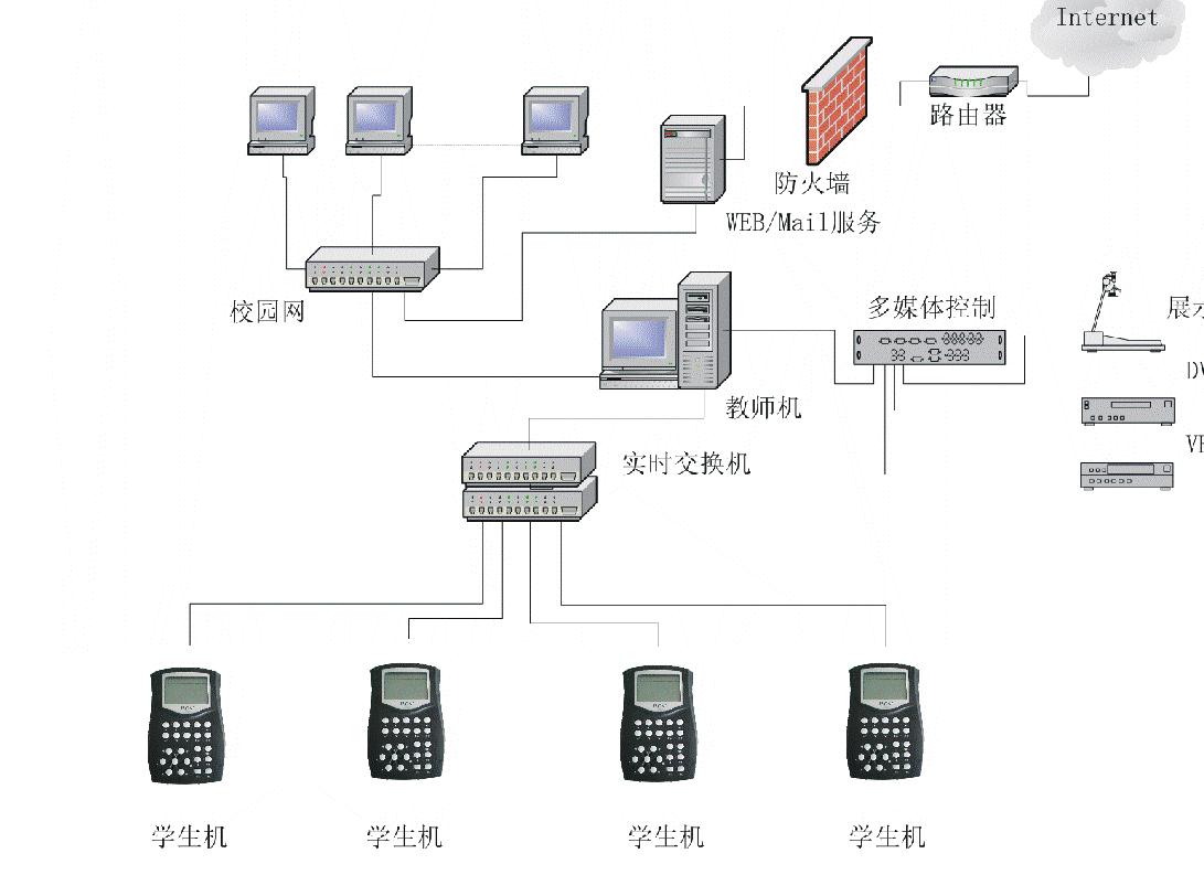 鼠标安装结构图