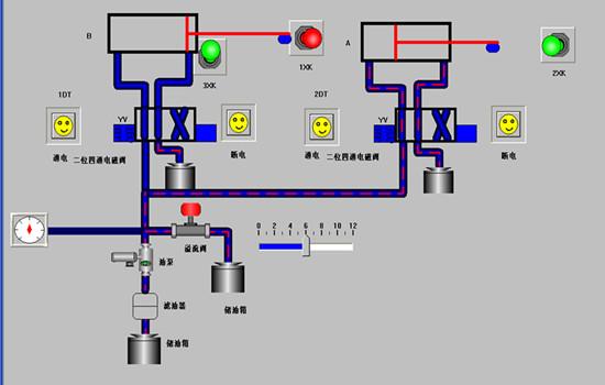 用电器行程开关的顺序动作回路