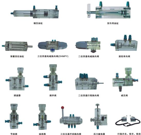 透明液压传动与PLC控制实训装置透明液压元件
