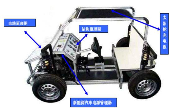 电动汽车教学实训设备, 太阳能电动汽车教学实训系统高清图片