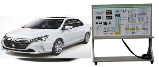 KH-HD13比亚迪秦双擎插电式混合动力汽车教学实训系统